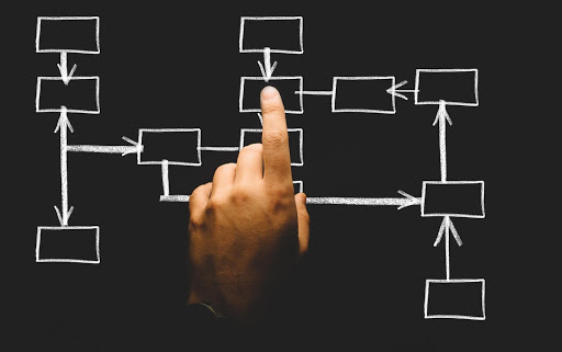 Person Pointing at Flowchart @ Pexels